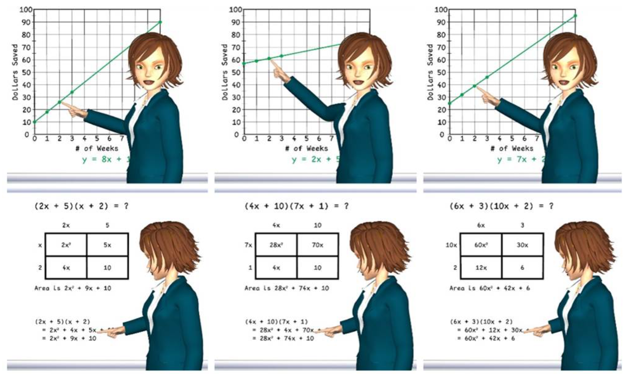 Linear equation (top) and polynomial multiplication (bottom) learning activities delivered by Adamo-Villani's teaching avatar: original problem instances (left), and two new problem instances generated automatically (middle and right).
