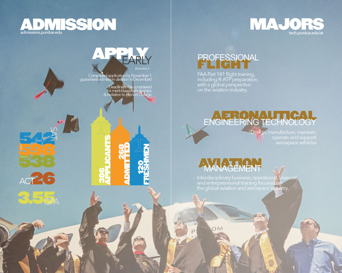 Admissions and Majors