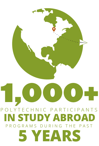 1000+ Polytechnic Participants in Study Abroad Programs during past 5 years