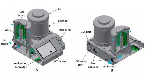 Programmable Optical Stimulator for the Drosophila Eye